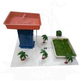 VKSI Water Harvesting Model